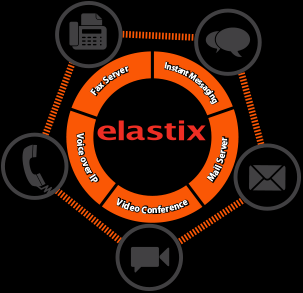 Elastix Services